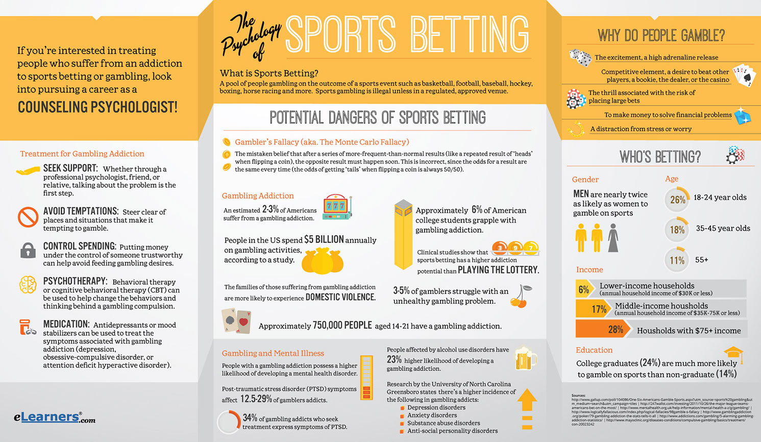 sports betting sites gamble on sports online